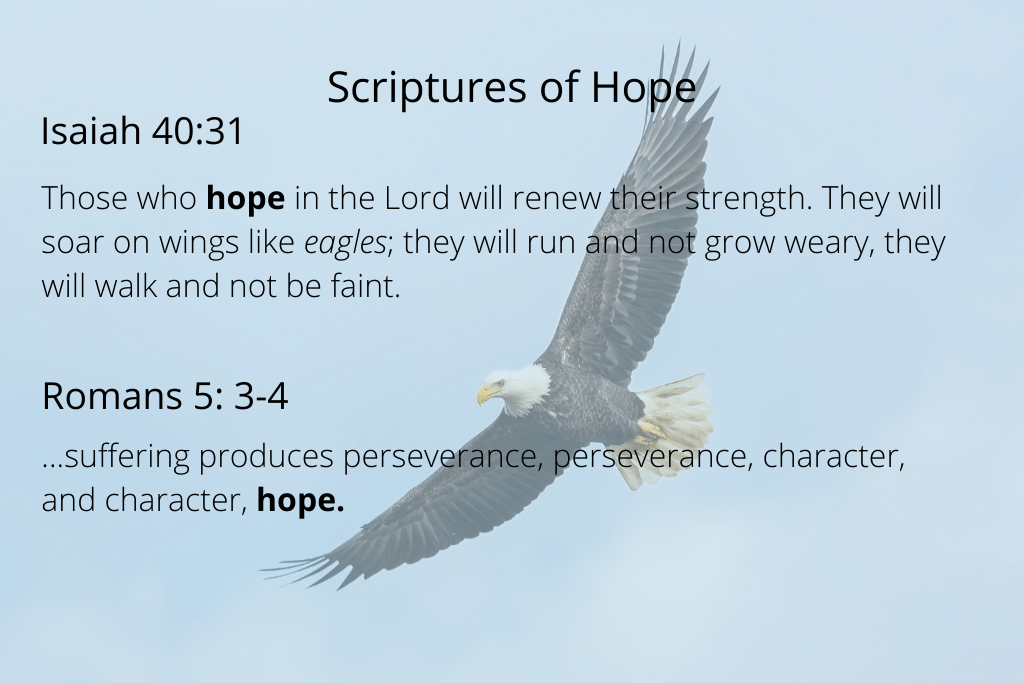 A Message of Hope-Scriptures