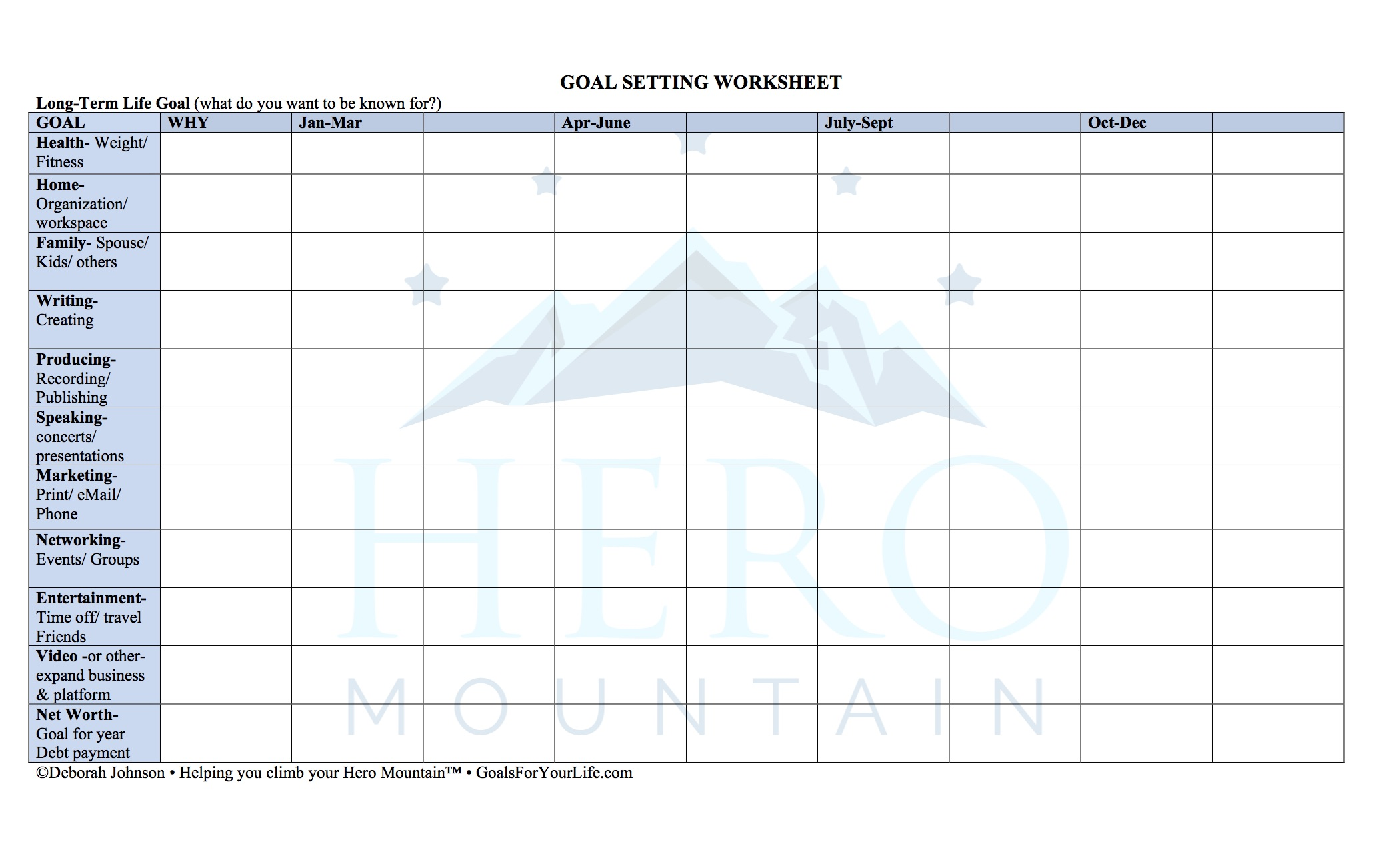 Goal Setting Worksheet-Goals for Your life-Deborah Johnson