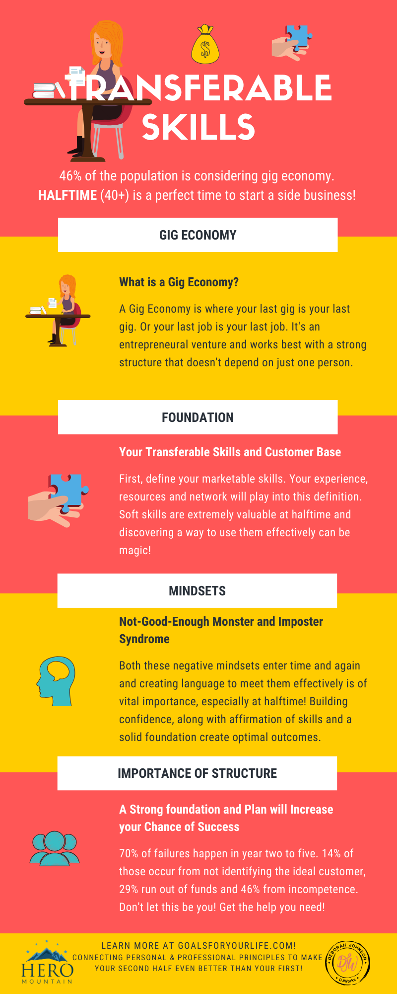 Transferable Skills Infographic Deborah Johnson
