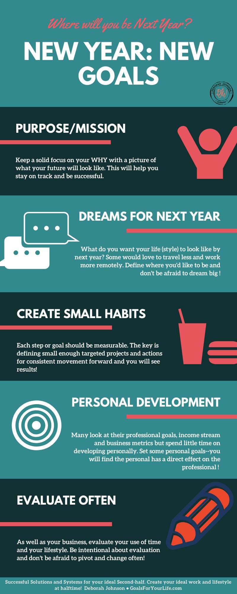 Next Year-New Year Goals