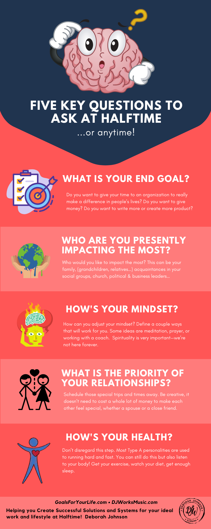 Questions to Ask Infographic-Deborah Johnson