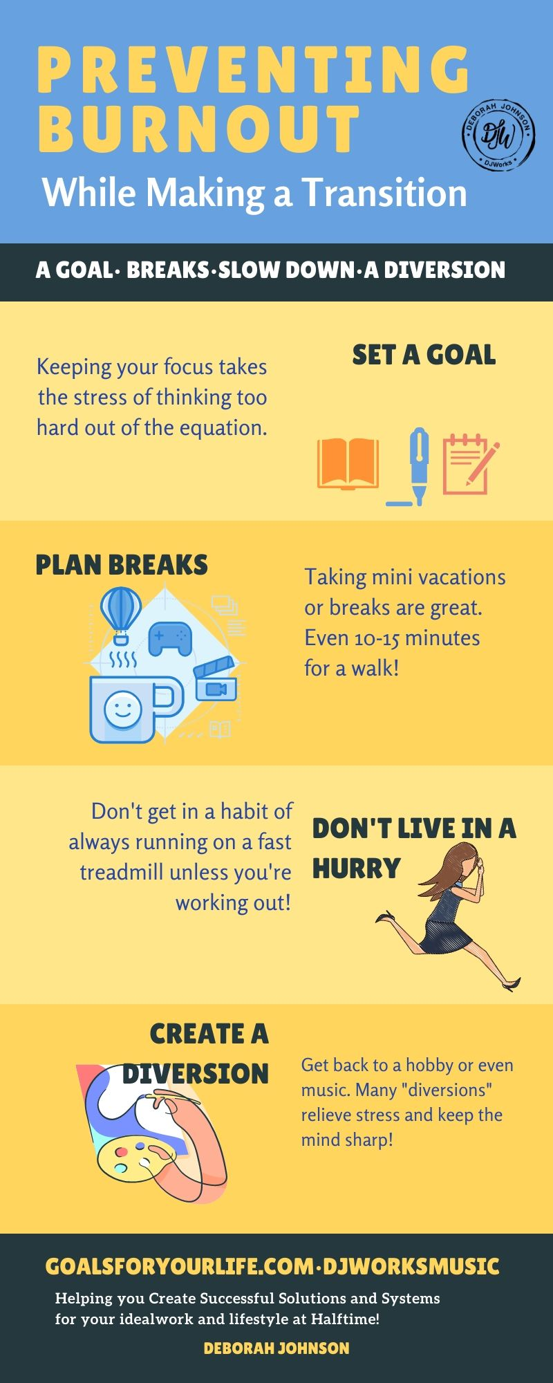 Preventing Burnout-Infographic